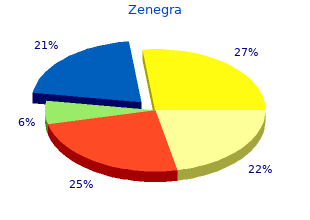 order zenegra 100 mg free shipping