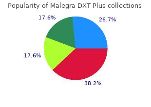 purchase malegra dxt plus 160 mg on line