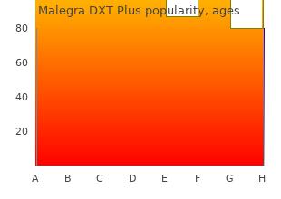 buy genuine malegra dxt plus on line