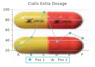 order cialis extra dosage 200 mg