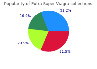 purchase extra super viagra 200 mg without a prescription