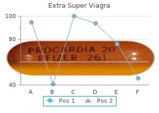 discount extra super viagra amex