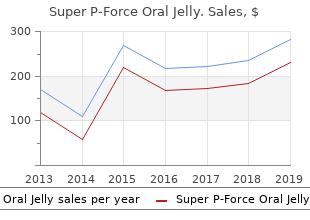 cheap super p-force oral jelly 160mg visa