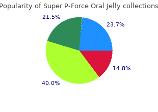 super p-force oral jelly 160 mg on line