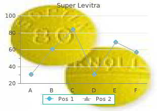 discount super levitra 80mg fast delivery