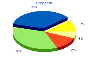 buy propecia 5mg with mastercard