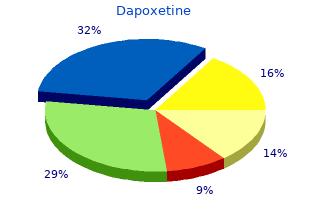 order generic dapoxetine online
