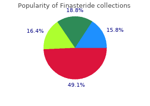 1mg finasteride with mastercard