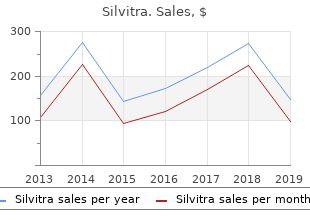 120mg silvitra fast delivery