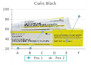 order cheap cialis black on-line