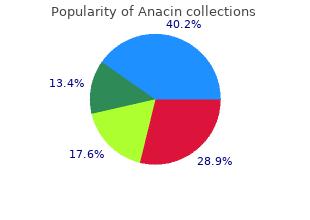 order anacin pills in toronto