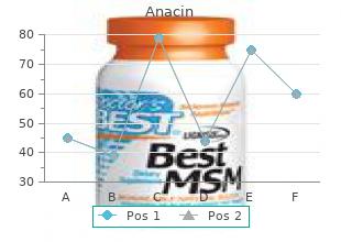 buy 525 mg anacin with visa