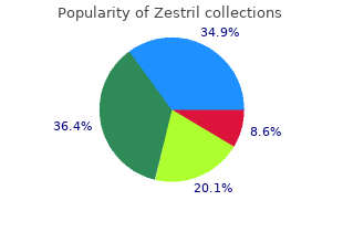 buy zestril with a visa