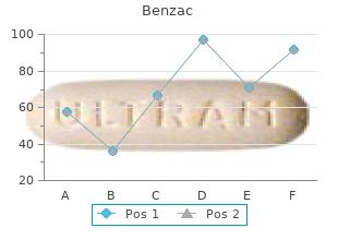 buy cheap benzac online