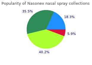cheap 18gm nasonex nasal spray free shipping