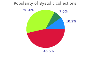 order cheapest bystolic and bystolic