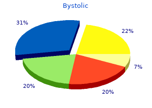 discount bystolic 2.5 mg online