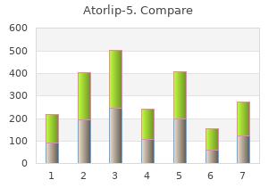 order atorlip-5