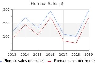 cheap flomax express