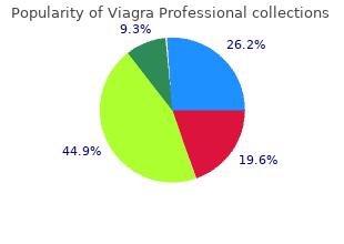 best viagra professional 50mg
