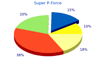 purchase super p-force with amex