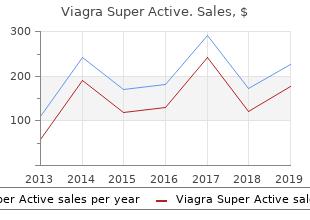 purchase viagra super active visa