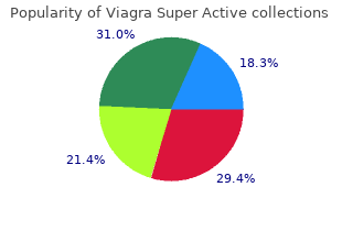 discount 50mg viagra super active overnight delivery