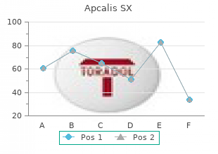 buy apcalis sx 20mg overnight delivery