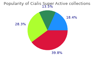 generic cialis super active 20 mg on line