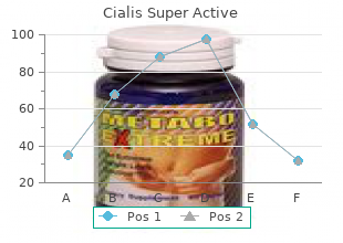 buy discount cialis super active line