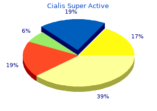 buy cialis super active 20 mg low cost