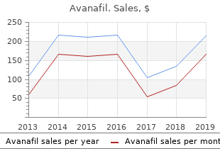 cheap 100mg avanafil overnight delivery