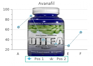 purchase avanafil in united states online