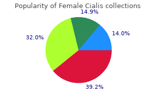 order female cialis 10mg on line