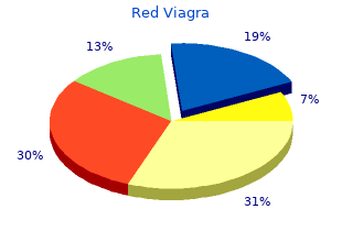 purchase red viagra once a day