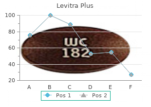 buy cheap levitra plus 400mg online