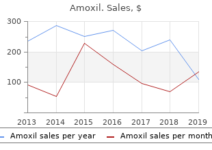purchase discount amoxil on line