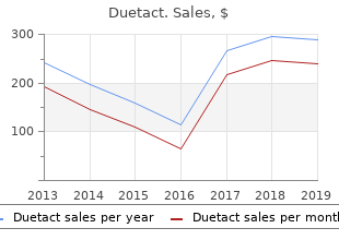 buy 16mg duetact overnight delivery