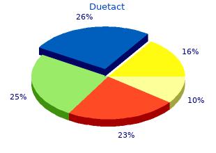 buy cheap duetact 16mg online