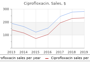 purchase ciprofloxacin online pills