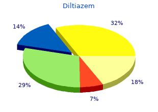 order diltiazem once a day