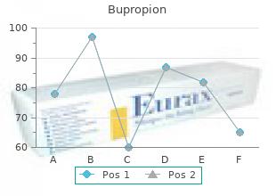 cheap generic bupropion uk