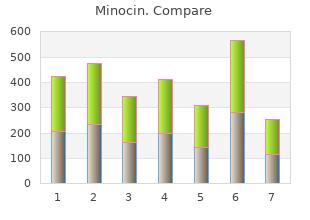 discount 50mg minocin with mastercard