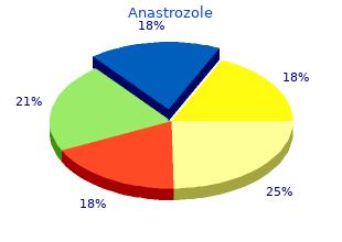 buy anastrozole 1 mg lowest price
