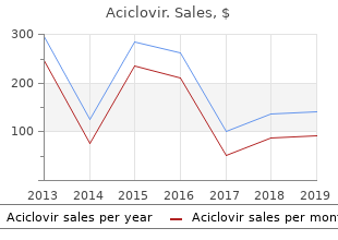 cheap aciclovir 800 mg without a prescription