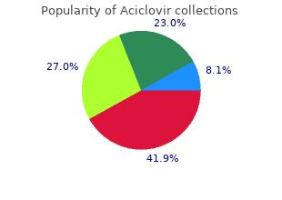 generic 200mg aciclovir with amex