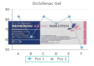 buy diclofenac gel 20 gm lowest price