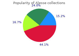 purchase generic alesse canada